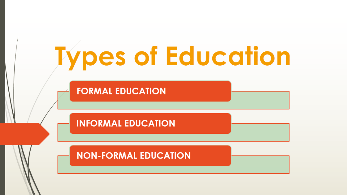 Types of Education: Formal, Informal & Non-formal