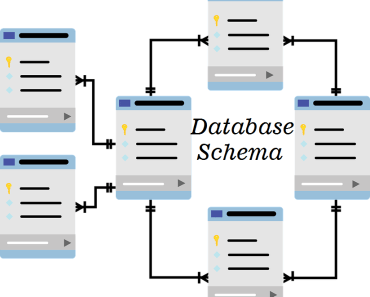 database-schema-design-example-and-tools