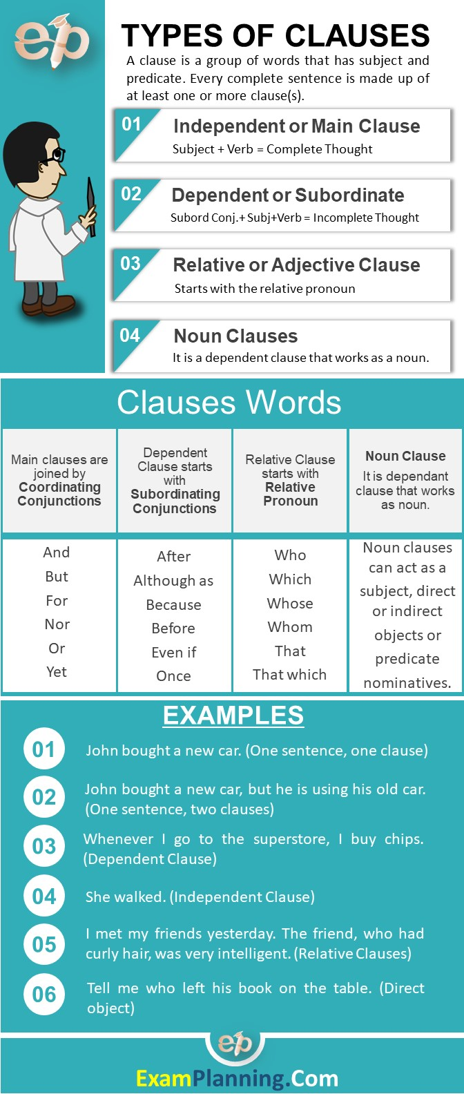 Types of Clauses and their examples