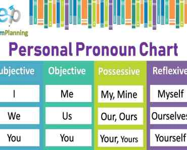 personal pronoun chart and examples