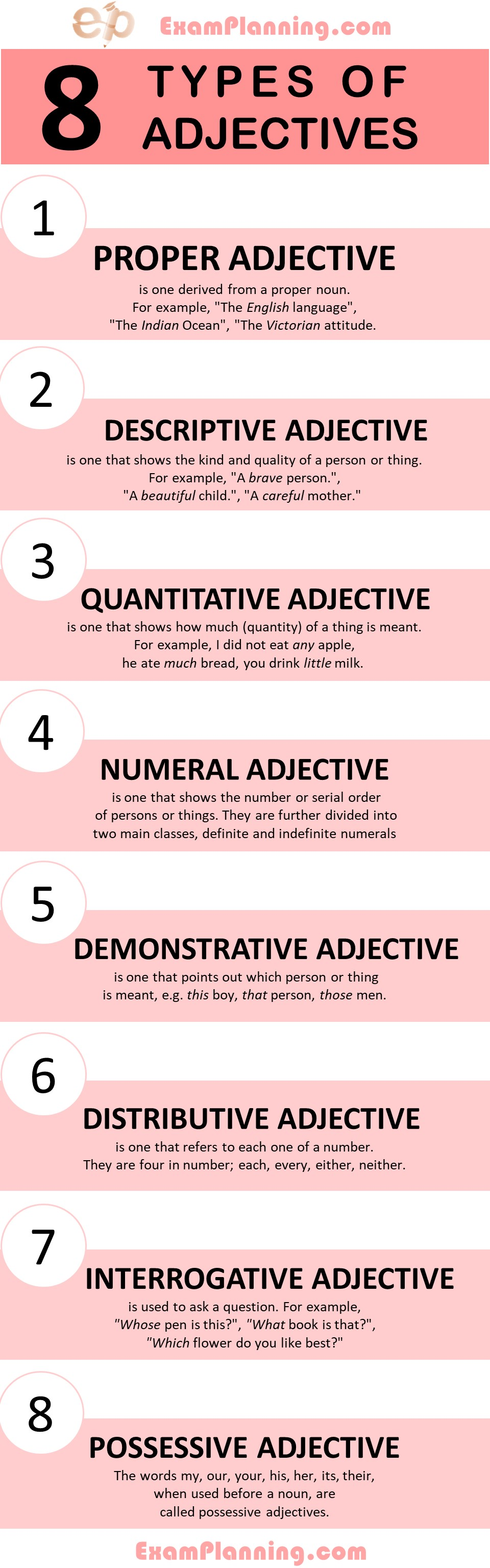 Learn 8 Types of Adjectives with Examples - ExamPlanning % [ 3072 x 960 Pixel ]