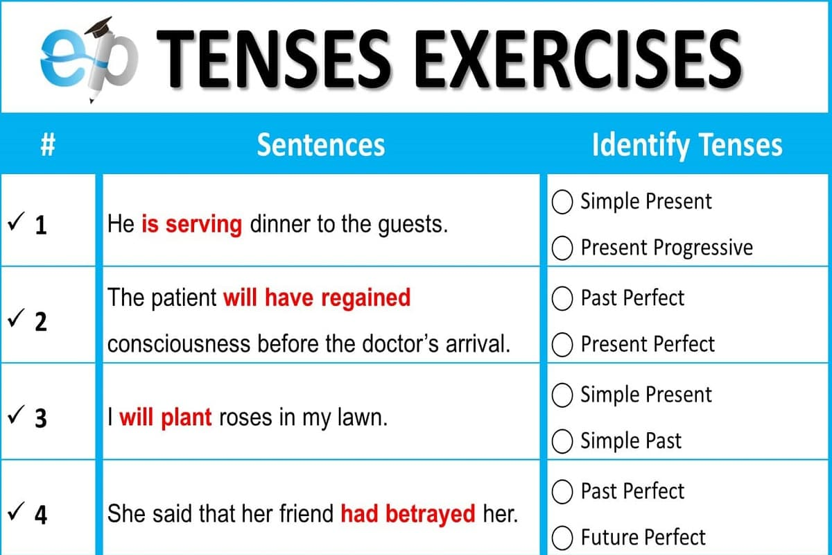 medium resolution of Mixed Tenses Exercises with Answers - ExamPlanning %