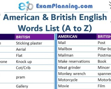 American and British English Words List (A to Z)