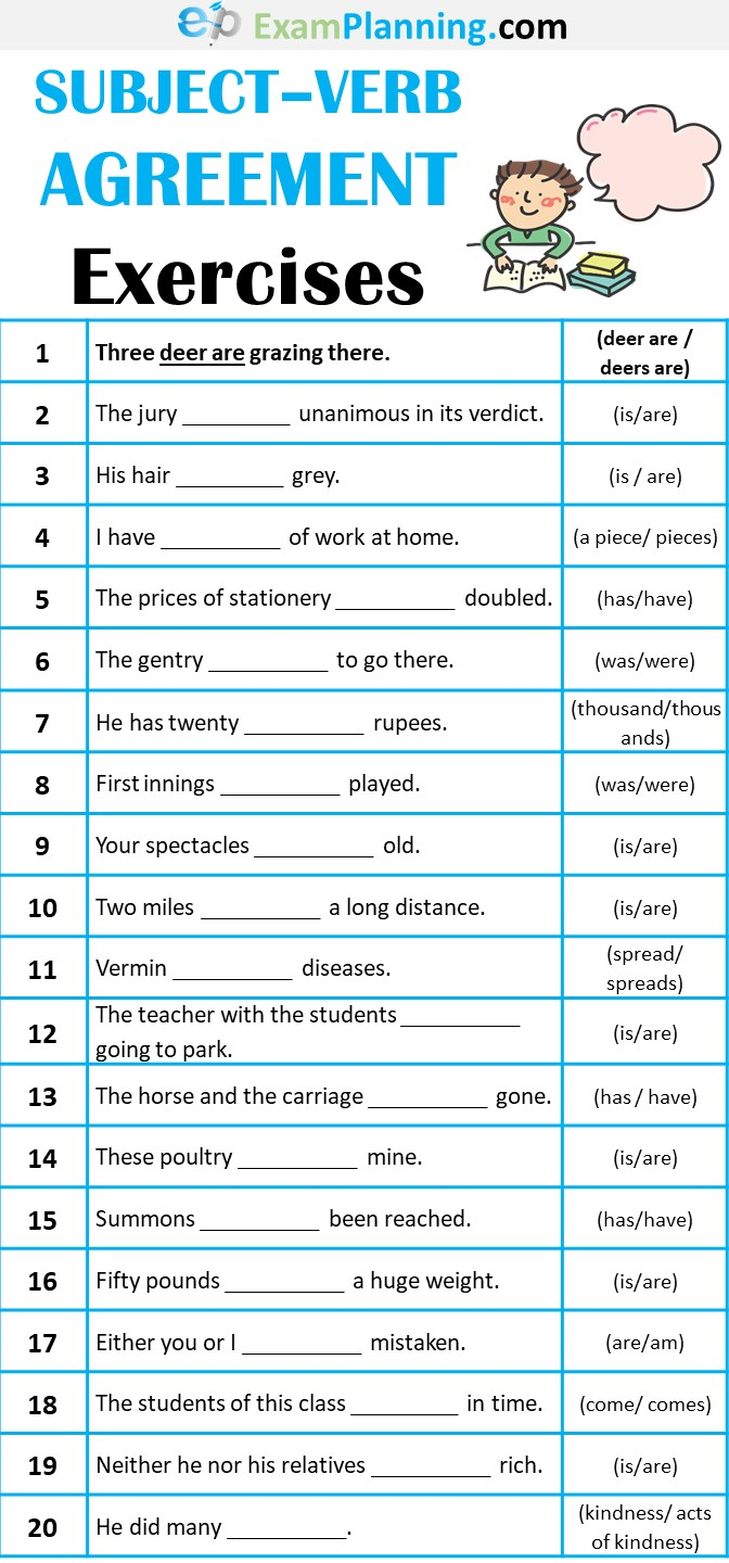 hight resolution of Subject-Verb Agreement (Rules