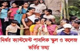 ncsps edu bd admission