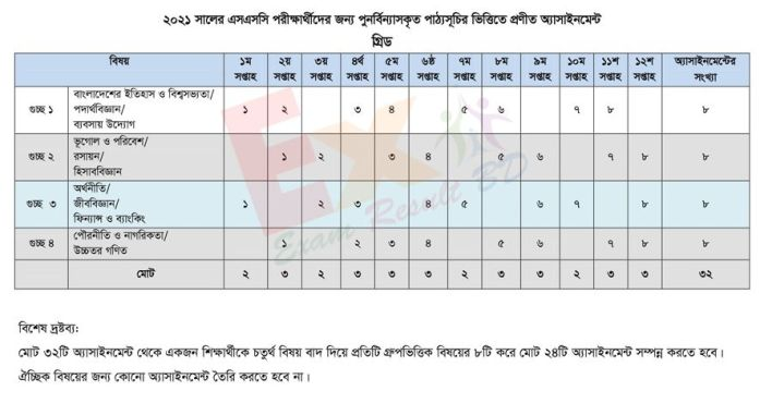 SSC Business Studies Assignment Answer 2021 PDF 6th to 1st Week