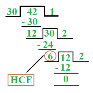HCF of 30 and 42