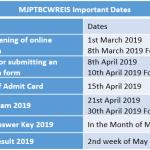 MJPTBCWREIS Important Dates