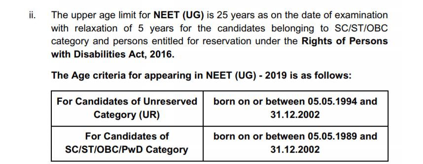 NEET Age Limit