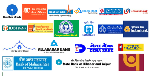List of Banks Taglines, Banks Headquarters List