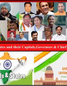 List of indian states and their capitalsgovernors  chief ministers also rh examsdaily