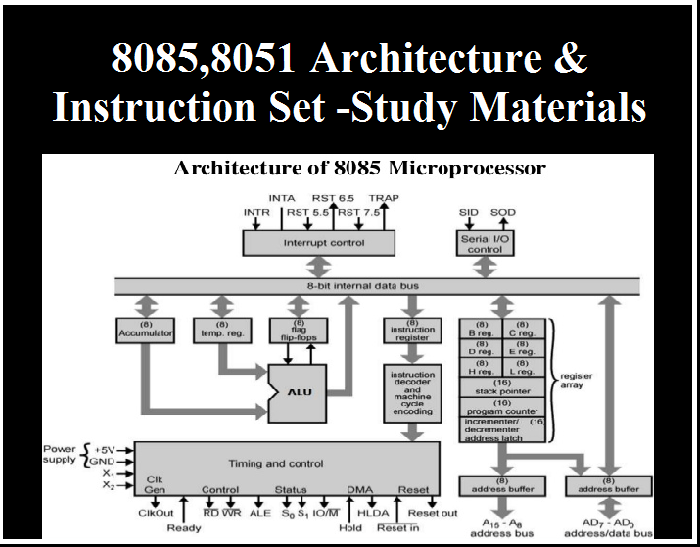 architecture of 8085 microprocessor with block diagram pdf 2006 pontiac g6 alternator wiring 80851 instruction set study materials exams daily 8051