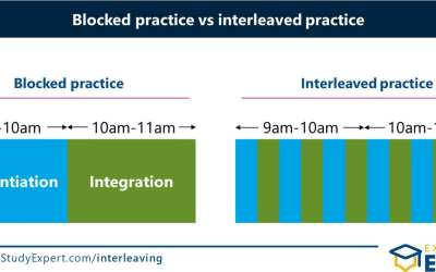 Interleaved practice 101: what really is interleaving and how to REALLY use it in teaching and learning