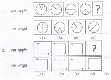 Air Force Group Y practice exam paper series test Non