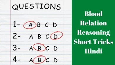 Photo of Blood Relation Reasoning Short Tricks Hindi