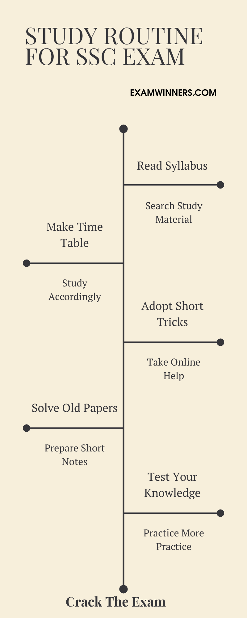 ssc notes pdf, ssc exam tips