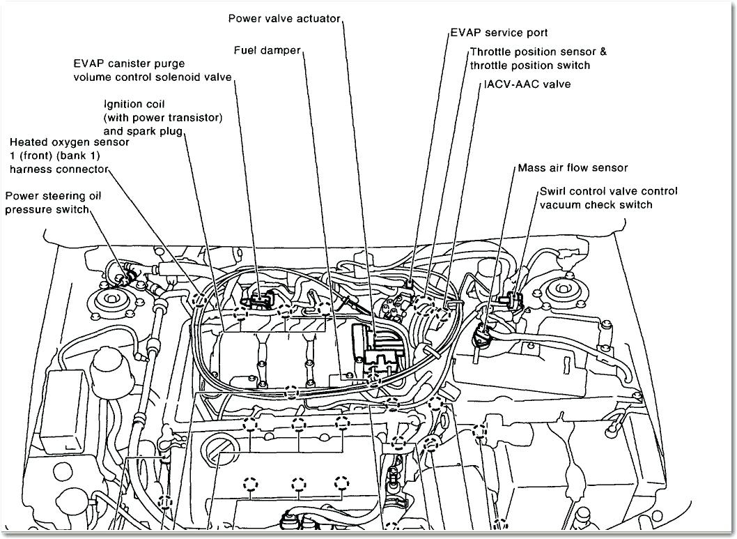Rb25 Maf Wiring Diagram