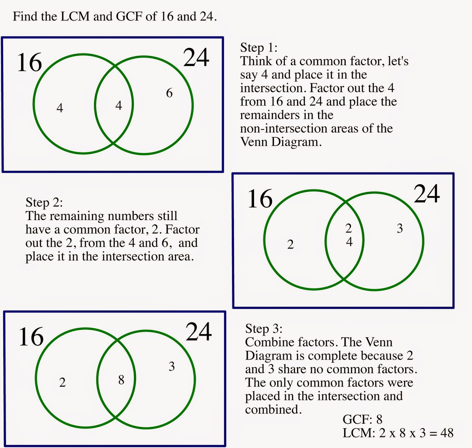 hight resolution of Venn Diagram Kindergarten Worksheet   Printable Worksheets and Activities  for Teachers