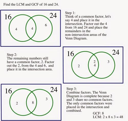 small resolution of Venn Diagram Kindergarten Worksheet   Printable Worksheets and Activities  for Teachers