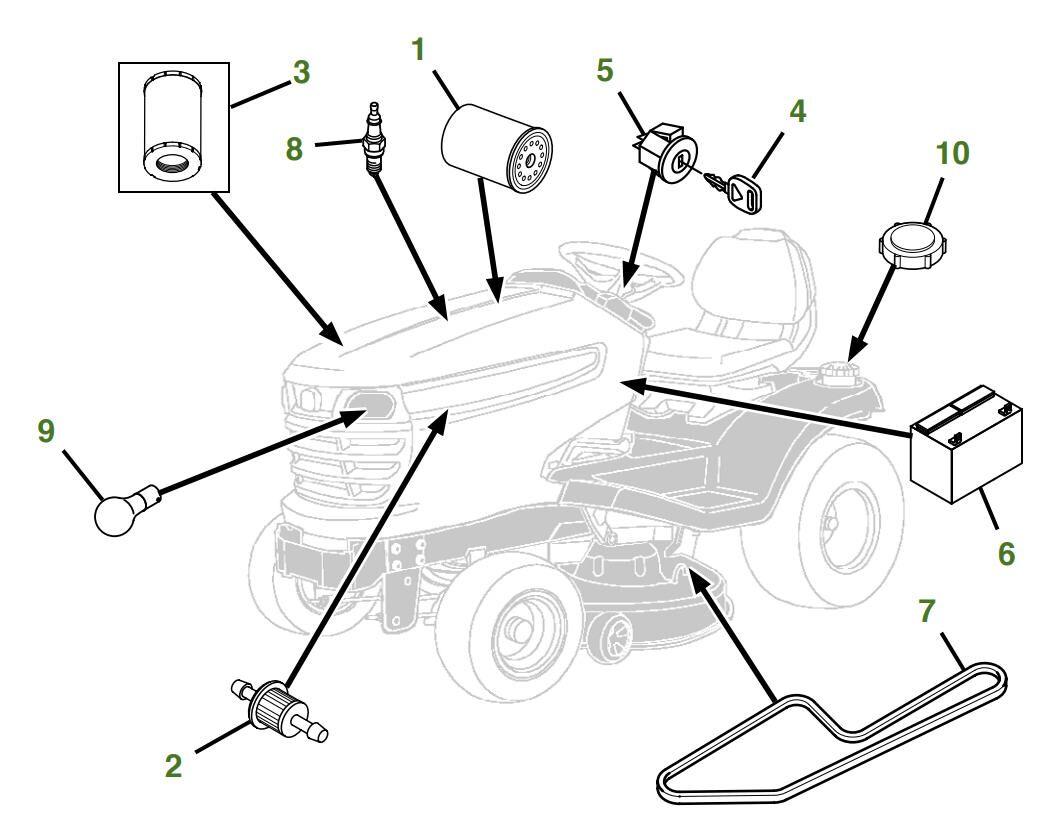 Yard Machine 42 Inch Riding Mower Belt Diagram