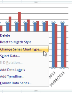 Change chart type also two different types in one graph excel example rh