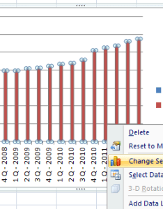 Column chart line also two different types in one graph excel example rh