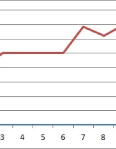 Line chart for two values also the difference between  and scatter excel rh example