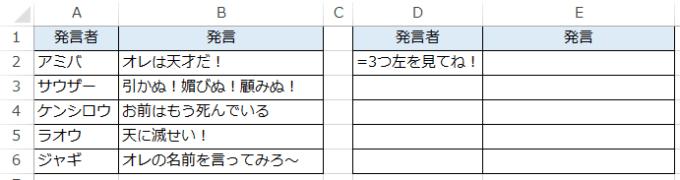 相対参照を日本語にした図
