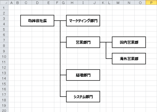 Excelで組織図を作成する方法①