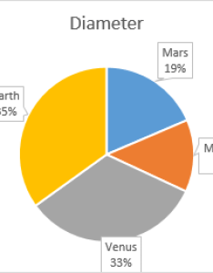 Let   suppose that instead of percentages in the data labels you want to see values from table change this right click and also pie chart excel officetuts rh