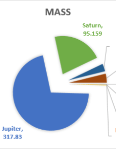 Exploding  pie chart in excel also officetuts rh