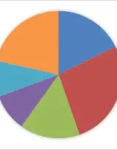 Pie chart also excel officetuts rh