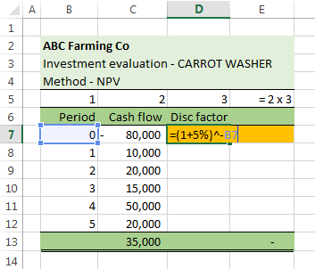 xlf-relative-a1