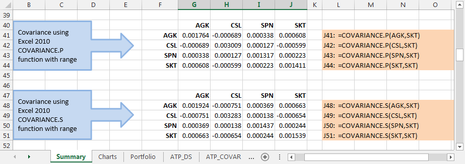 xlf-da-covariance-functions
