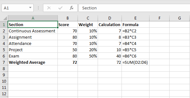 Weighted Average in Excel 3