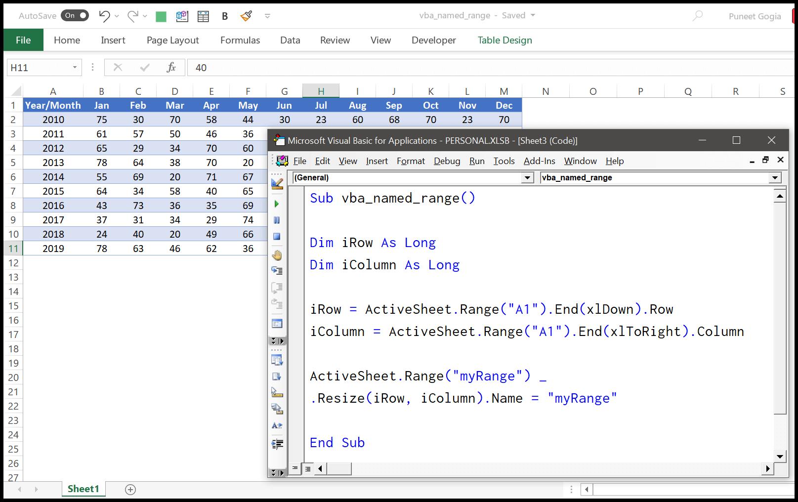 How To Create A Named Range Using Vba Static Dynamic