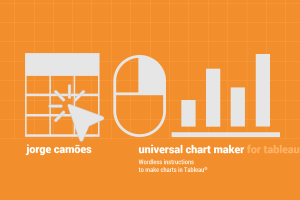 Beware of scales in bar charts and line charts
