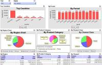 Excel Consultant Blog | This WordPress.com site is the bee ...