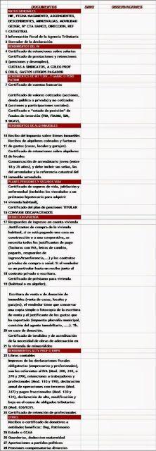 Lista documentos IRPF