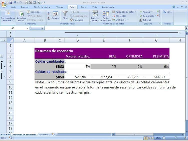 Escenarios Excel análisis de datos