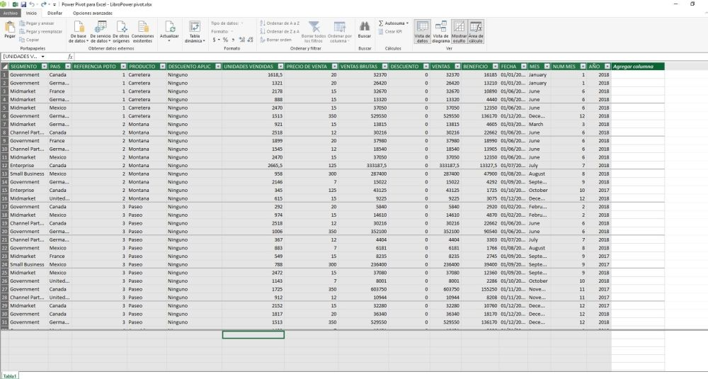 Editor de Power Pivot en Excel