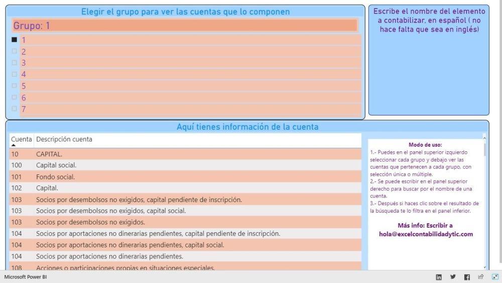 App del PGC contable con Power BI
