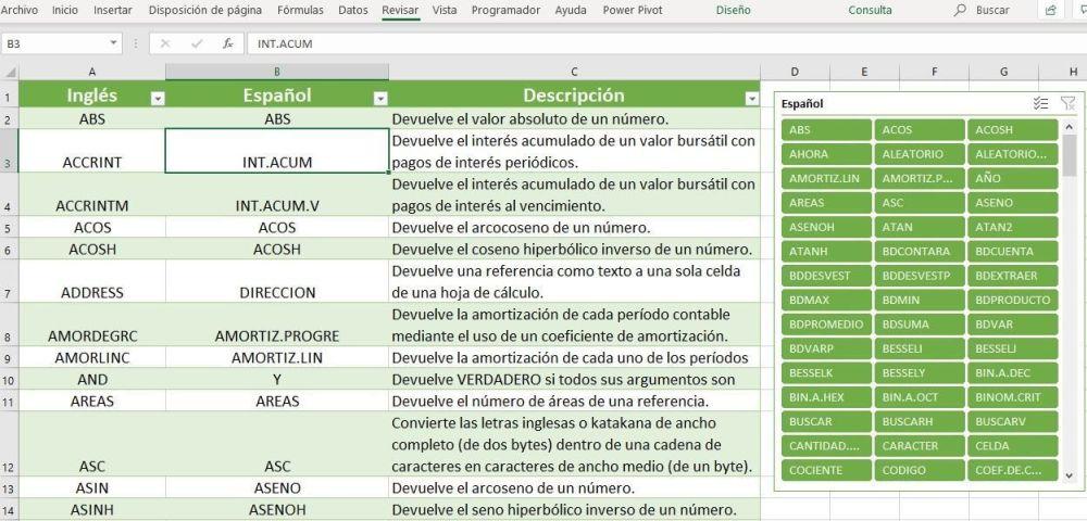 formulas Excel en inglés