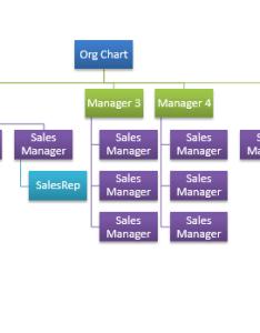 Organizational chart template final also vba hierarchy visualization tool rh exceldashboardschool