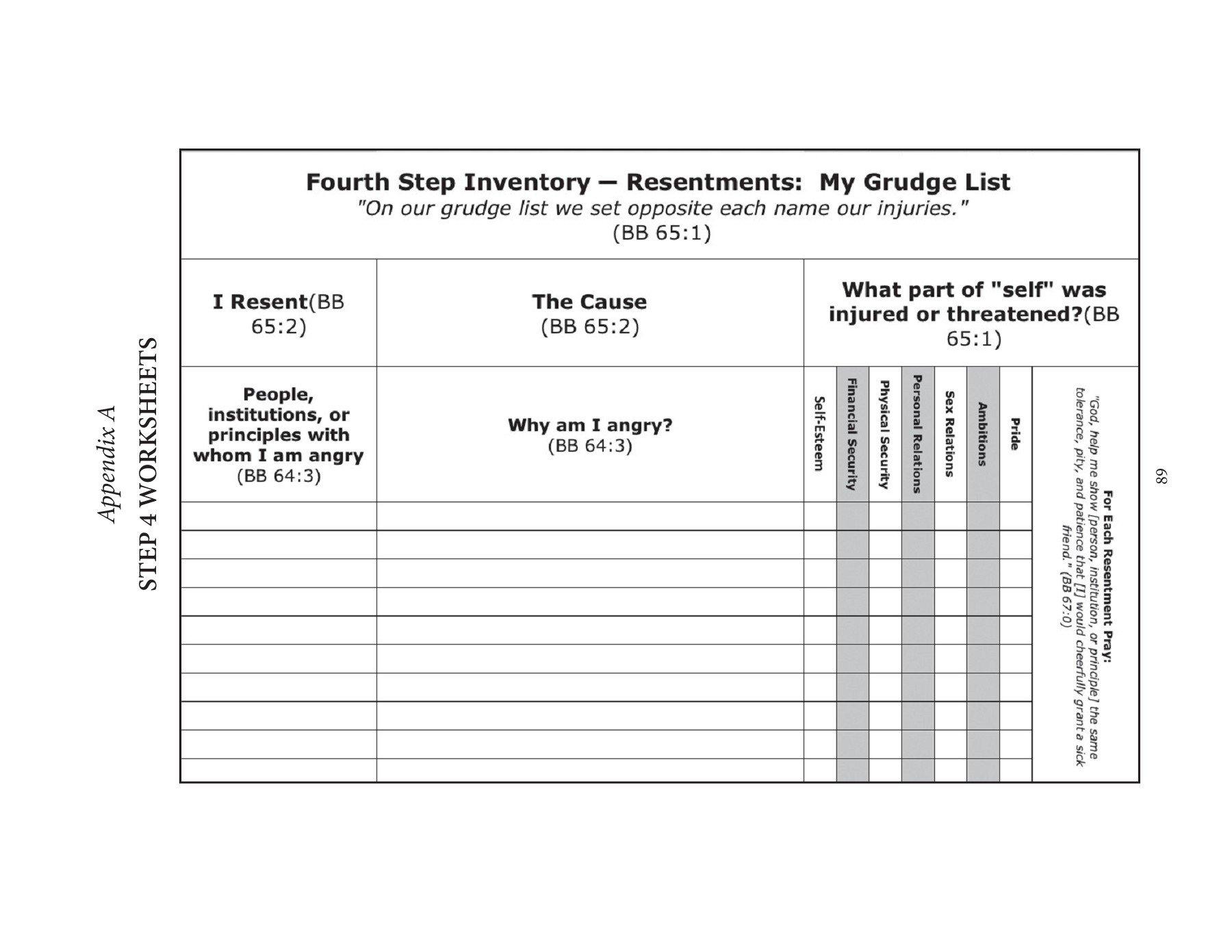 Fourth Step Worksheet