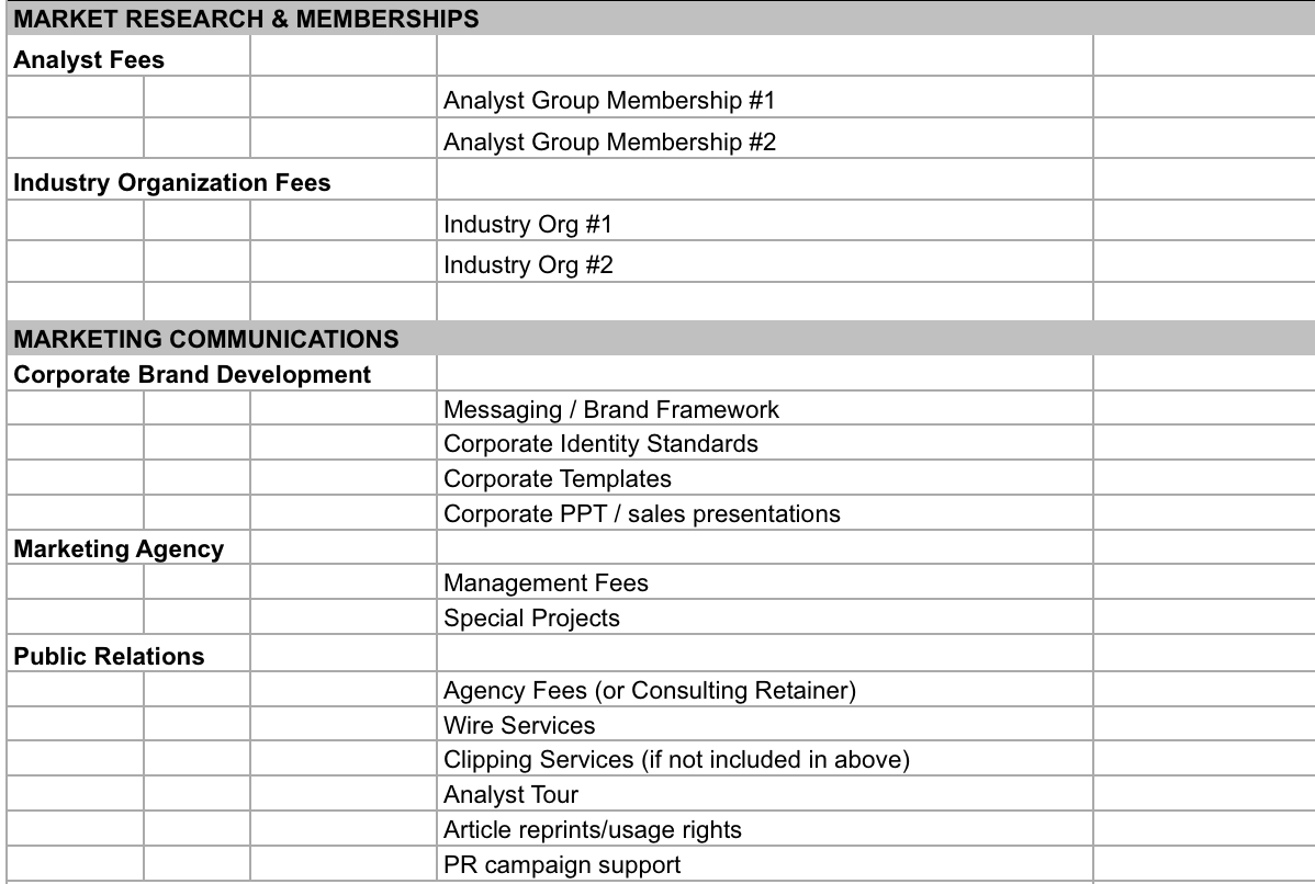 Business Budgeting Worksheets
