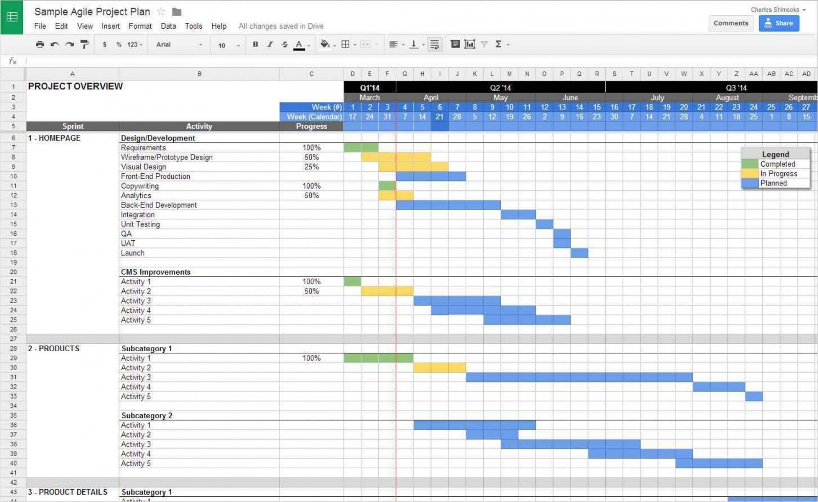 Workloadysis Excel Template