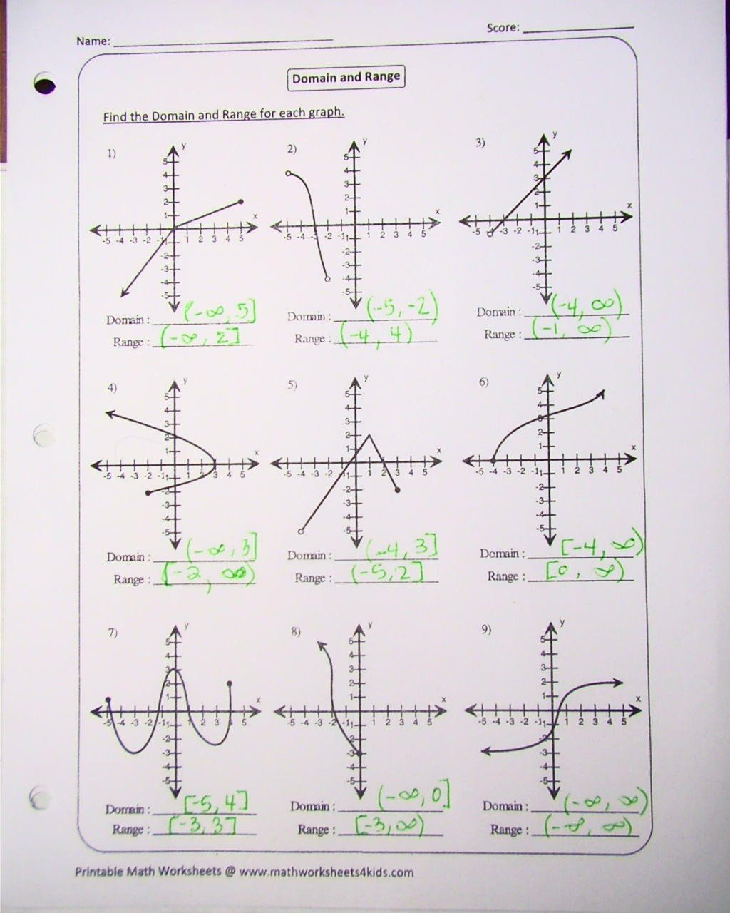 Domain And Range Worksheet 1 Answer Key