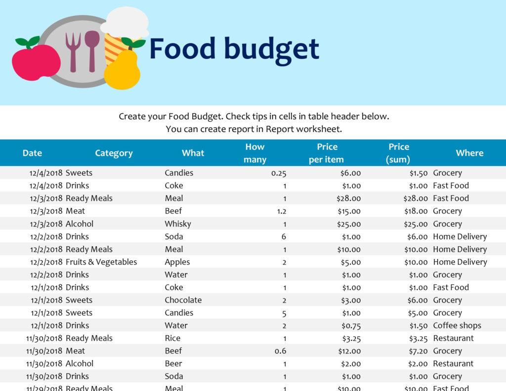 Waitress Budget Worksheet