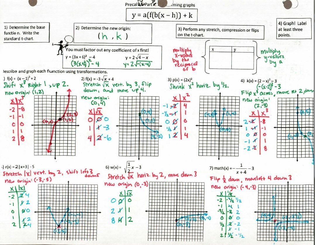 Geometry Transformation Composition Worksheet